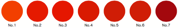 BCS Chart